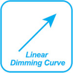 linear dimming curve