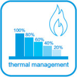 Thermal managament