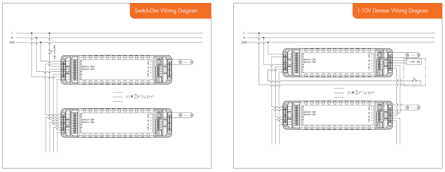 wiring diagram 208v to led driver 208v plug wiring diagram