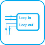 loop in - loop out